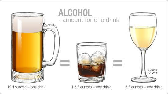 an-illustration-of-equivalent-amounts-of-beer-hard-alcohol-and-wine-that-equal-one-drink-original